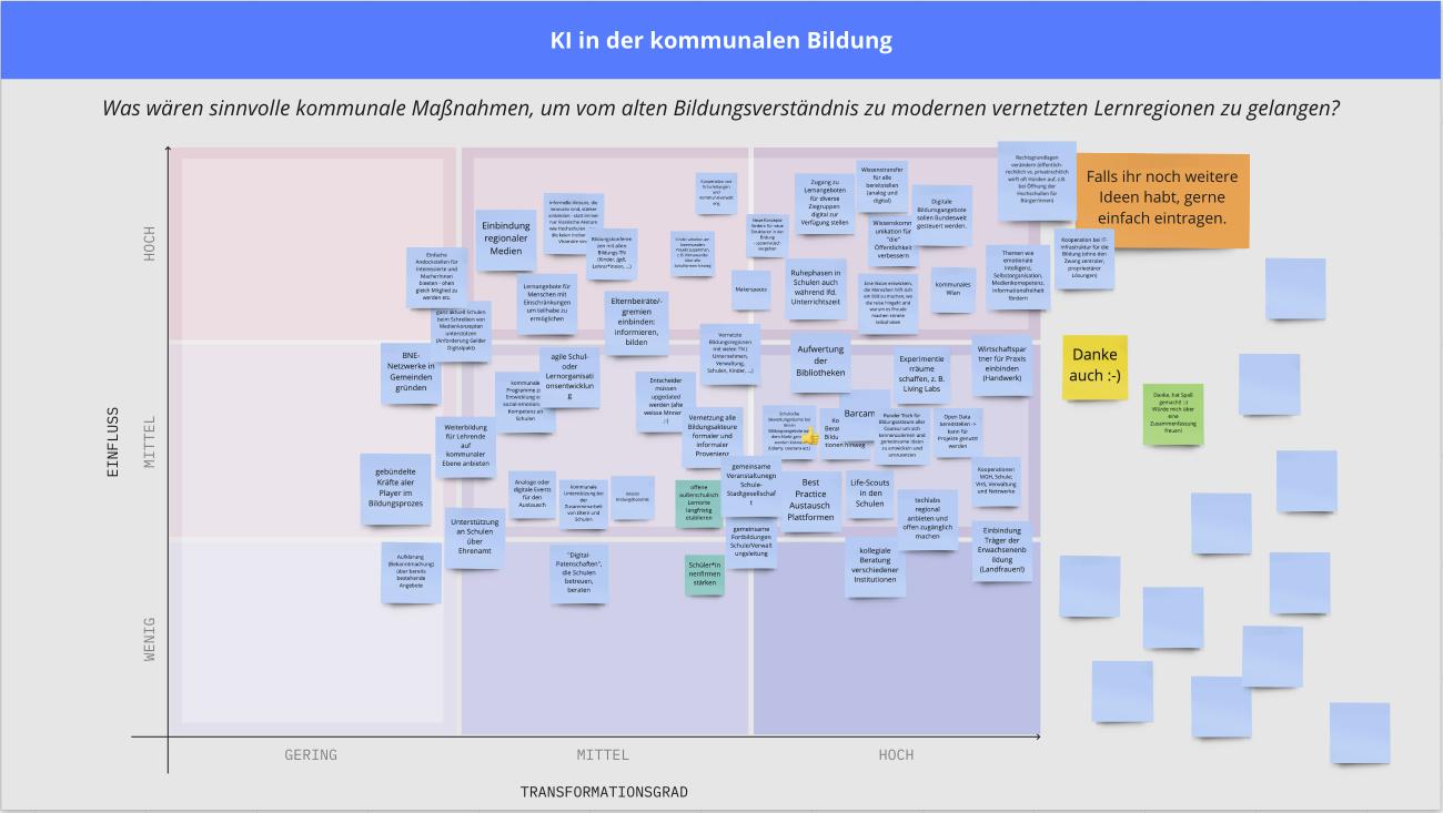KI in der kommunalen Bildung (Miro 1)